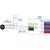 Hafele 12V Direct Current High Output Dimmable LED Transformer